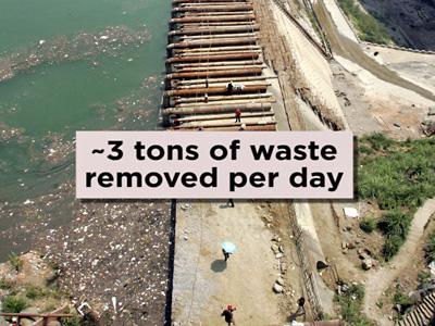 China: Floating Trash Threatens to Clog Three Gorges Dam