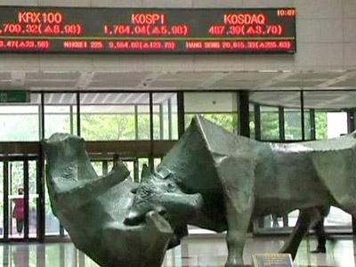 Market Report – Asian Shares Up, Nikkei off Highs