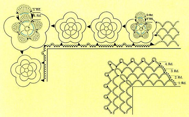Zeichnung für Taschentuchspitze mit Eckrosetten. Bild: Bassermann Verlag (Anklicken zum Vergößern.)