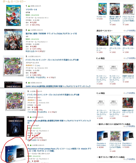 mario kart 8 ps4 outselling auf amazon in japan video. Black Bedroom Furniture Sets. Home Design Ideas