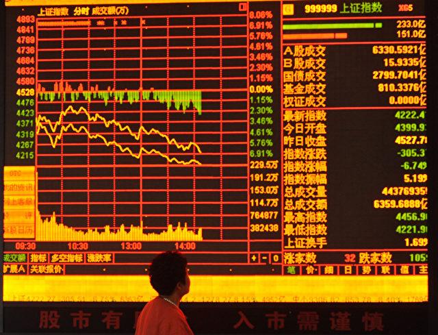 Enormer Abschwung: An Chinas Börsen verpuffte in den vergangenen drei Wochen das zehnfache BIP Griechenlands. Foto: ChinaFotoPress/Getty Images