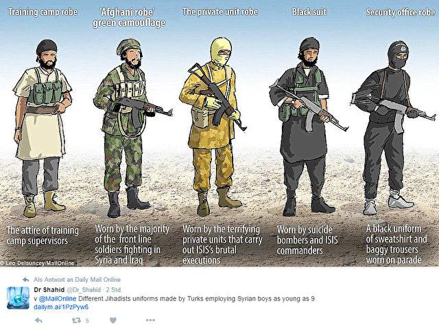 Im Bild werden verschiedene Uniform-Typen vorgestellt. 1. Vorgesetzter im Trainingscamp 2. Uniform für Frontsoldaten in Syrien und Irak 3. Uniform der Einheiten, die die brutalen Hinrichtungen durchführen 4. Uniform für Selbstmord-Bomber und Kommandanten 5. Schwarze Uniform mit Sweat-Shirt und Pumphose, wie sie bei Paraden getragen werden