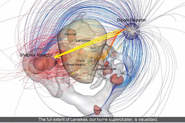 Sensationelle Entdeckung: Gigantischer Leerraum schiebt Milchstraße durchs All