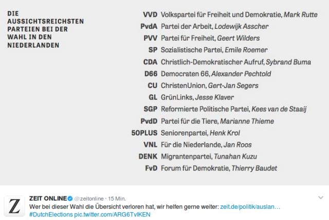 Tweet der Zeit zu den Parteien in den Niederlanden. Foto: screenshot/twitter