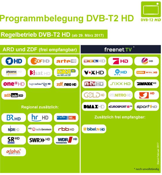 Welche Programme sind frei empfangbar, für welche muss bezahlt werden? Foto: screenshot/www.dvb-t2hd.de