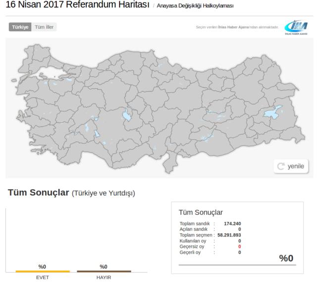 Foto: Screenshot/http://www.cumhuriyet.com.tr/referandum_2017_16_nisan/#