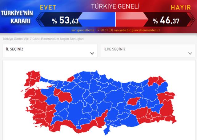Referendum Türkei Foto: Scrrenshot/http://www.cnnturk.com/referandum-2017