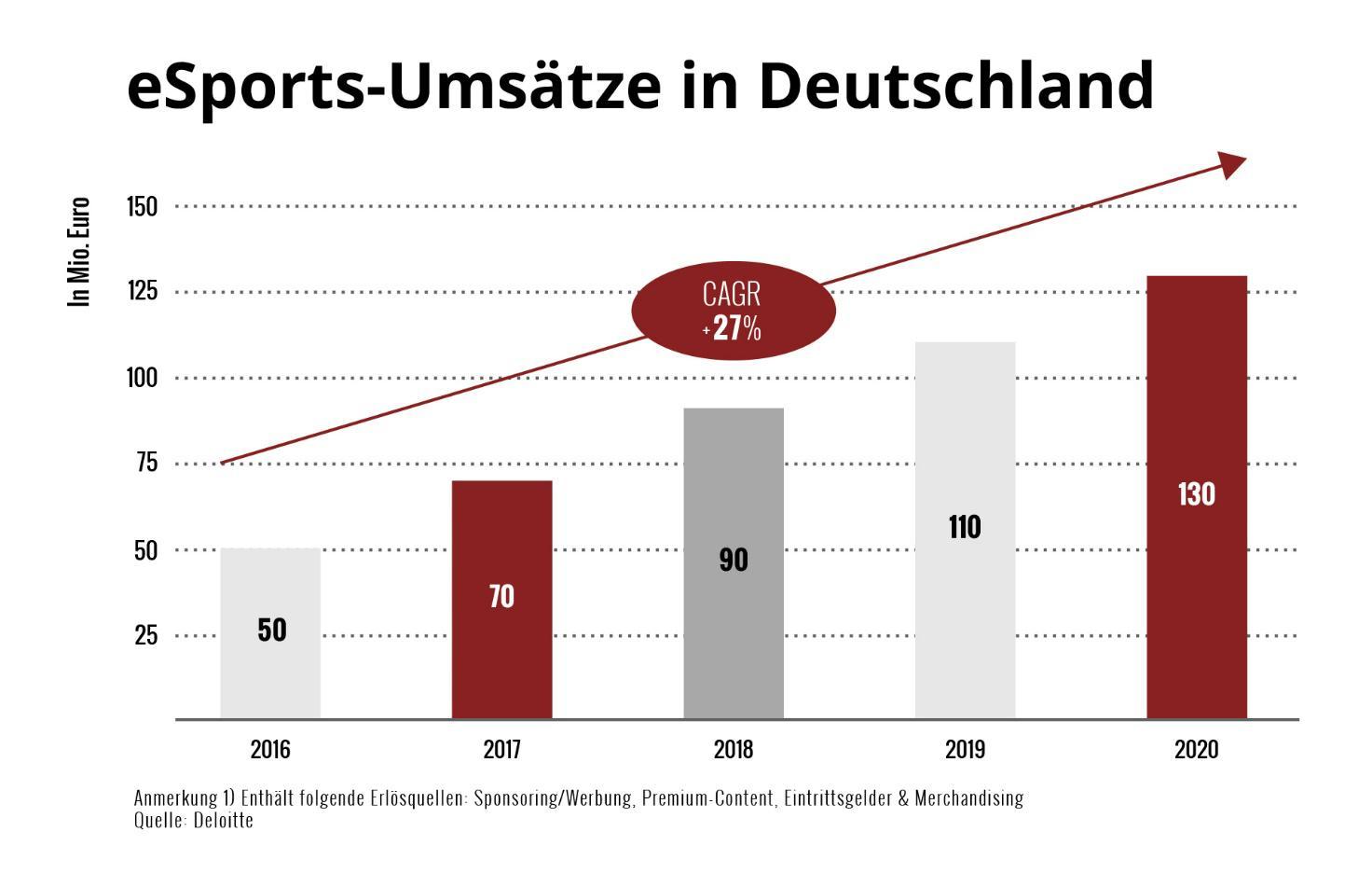 spielehersteller deutschland