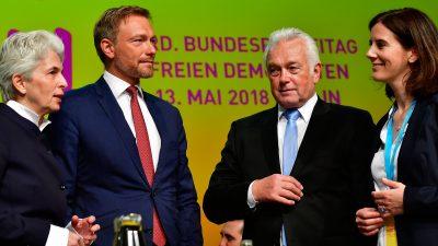FDP verliert im Politbarometer seit der Bundestagswahl über ein Drittel ihrer Wähler