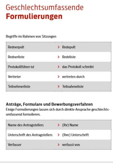 Auszug aus der Empfehlung geschlechtergerechte Sprache der Stadt Hannover. Foto: screenshot