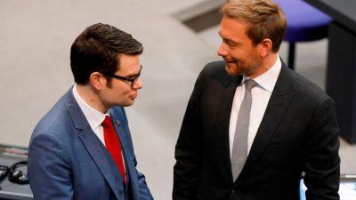FDP verlangt Offenlegung von Lobbyisten-Geldquellen