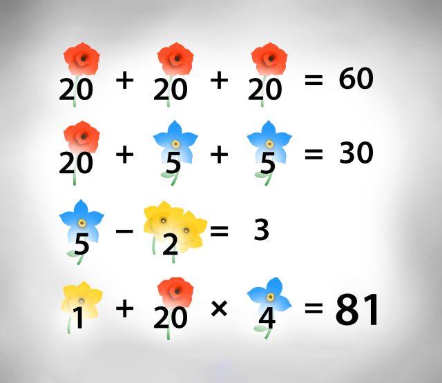 Lösung Blumen Rätsel