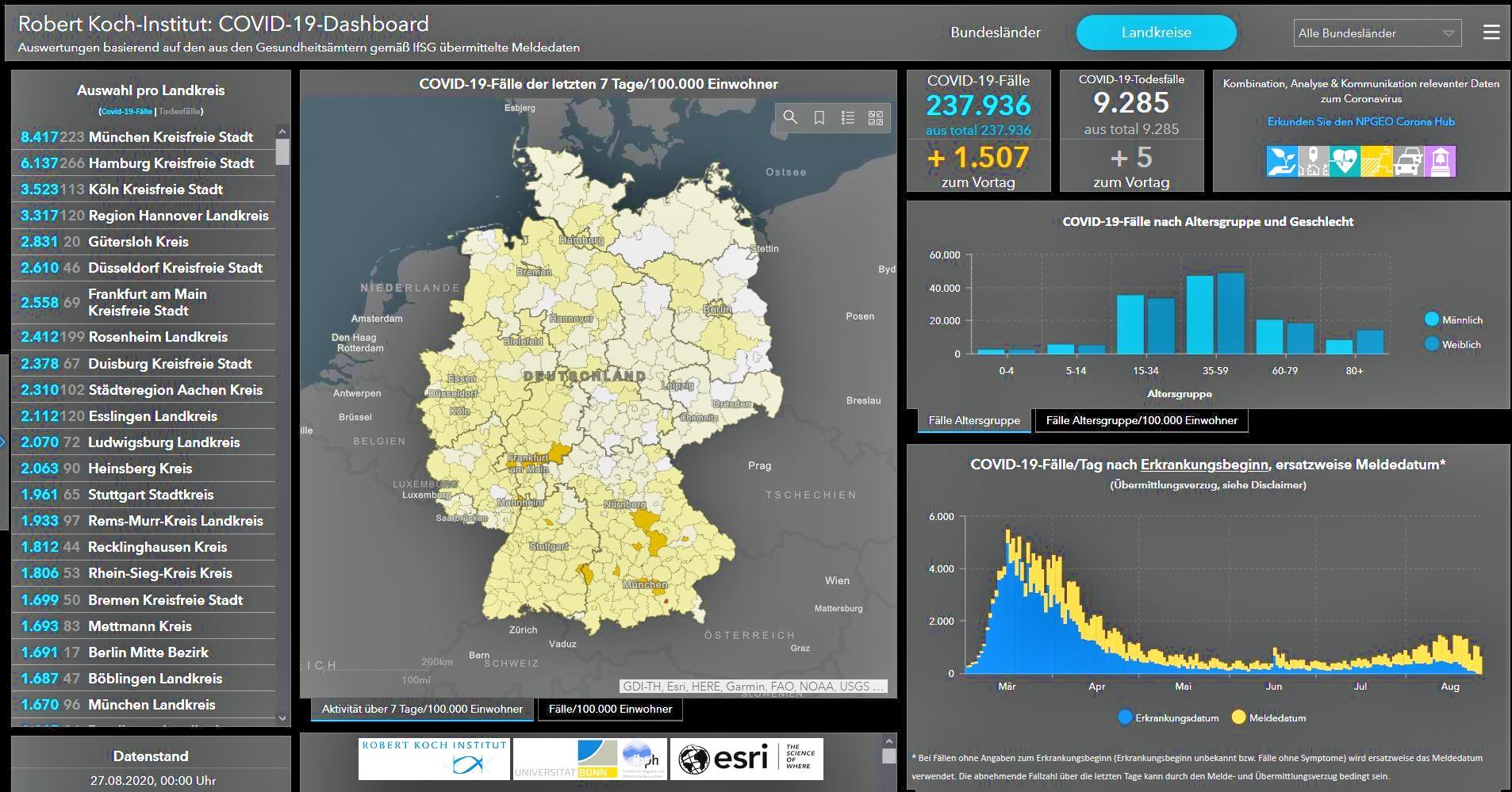 Uni Halle: Corona-Infografiken verdecken den Blick aufs Wesentliche
