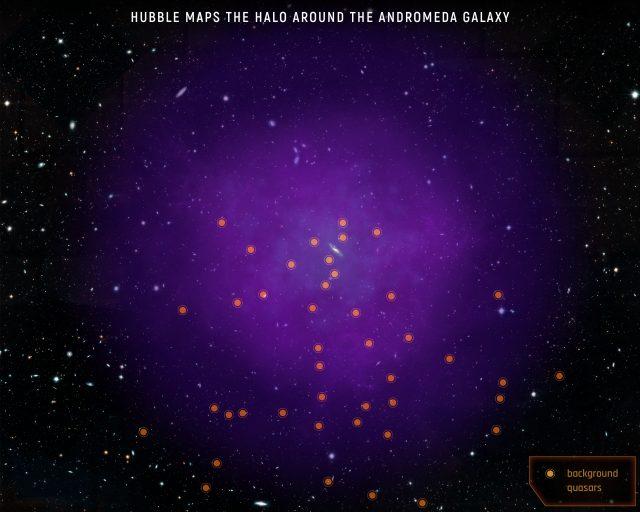 Wäre der Halo der Andromedagalaxie mit bloßem Auge sichtbar, wäre er etwa dreimal so breit wie das Sternbild Großer Wagen.