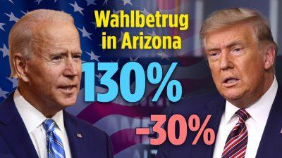 Arizona: Stimmen für Biden mit 130 und für Trump mit 70 Prozent gewichtet – 35.000 falsche Stimmen