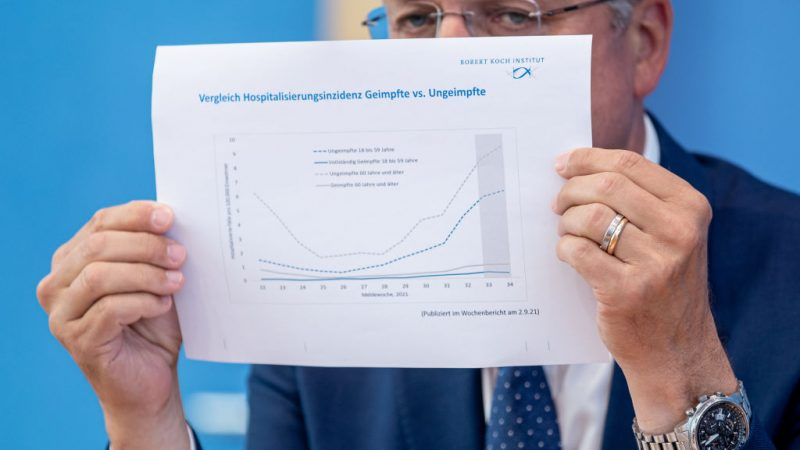 RKI-Statistik zu Covid-19 Erkrankungen von Geimpften unwissenschaftlich